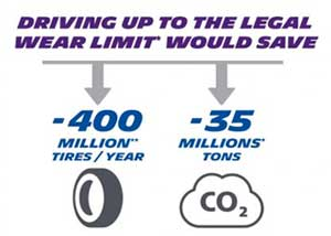 """Michelin pushes for carbon neutrality at all plants by 2050 with new """"green"""" strategy"""