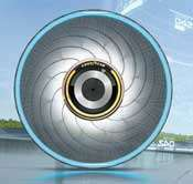 Tyres: Reinventing the wheel with renewable technologies